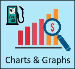 fuelgr-charts